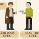 The Evolution Of The Geek Poster - Thumbnail 2