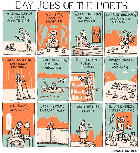 Quot Day Jobs Of The Poets Quot Poster 183 Incidental Comics