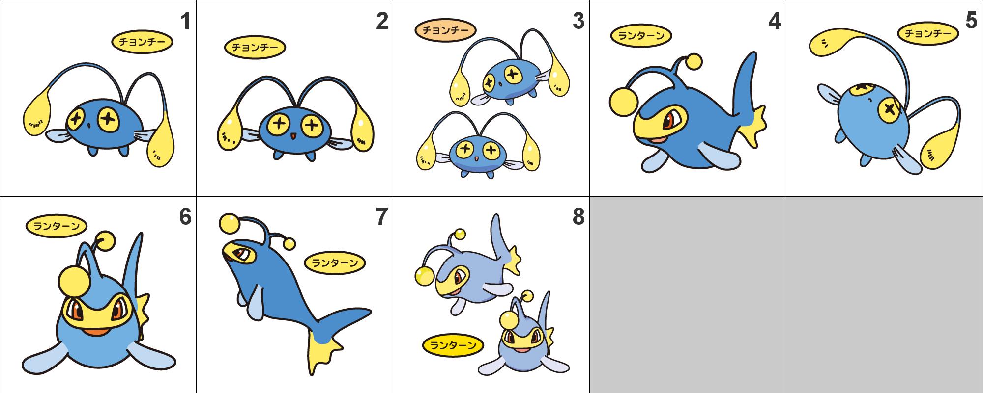 Pokemon Chinchou Evolve Images   Pokemon Images