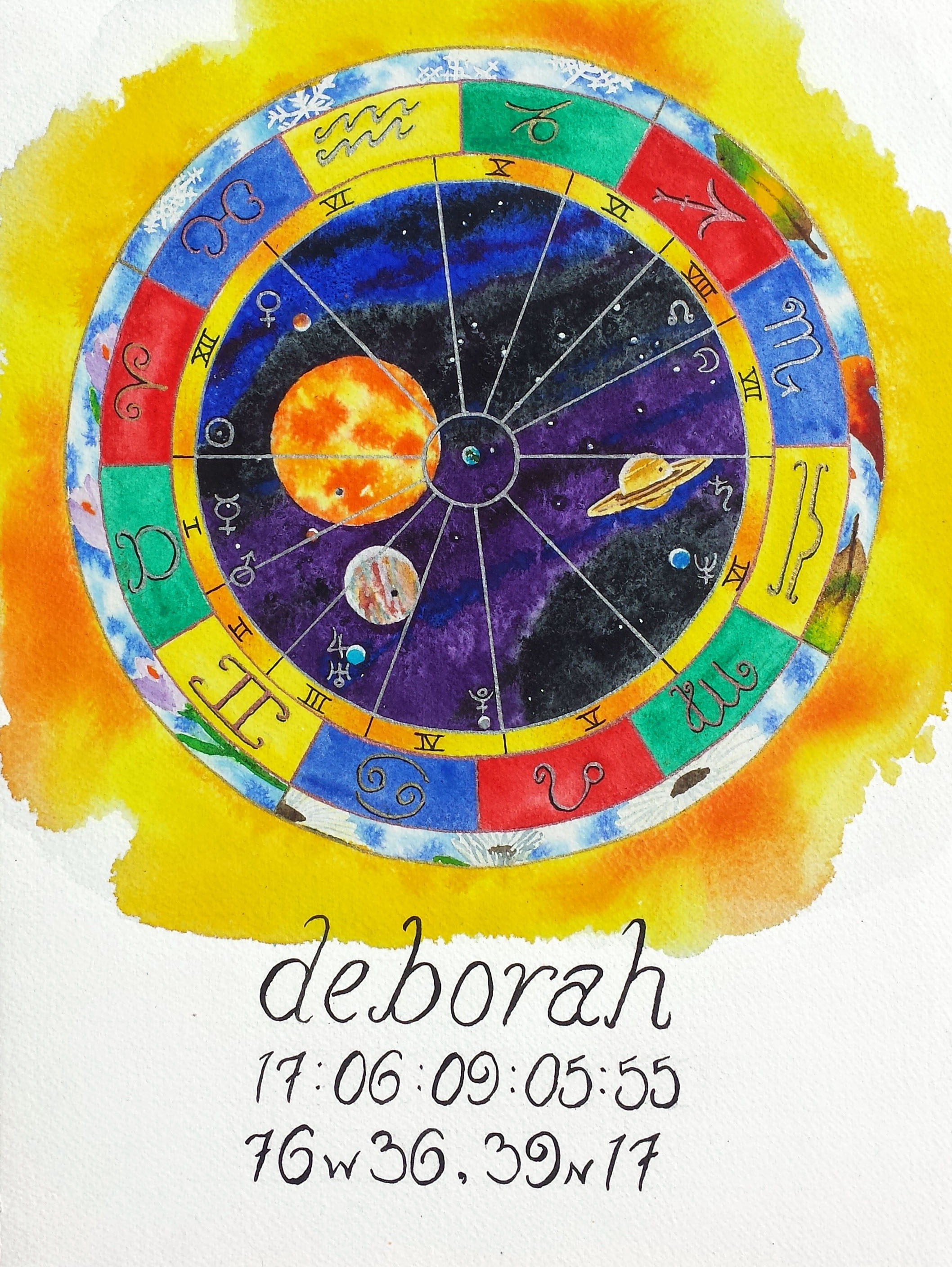 Personalized birth chart gallery free any chart examples aries natal chart gift set custom gift for wedding or birthday aries20hand20painted20natal20chart20from20mystick20physick203small nvjuhfo gallery geenschuldenfo Choice Image