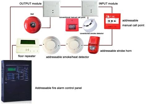 fire alarm control panel mn300e 100 point addressable fire alarm rh alarmsystems storenvy com simplex 4008 fire alarm control panel manual simplex 4006 fire alarm control panel manual